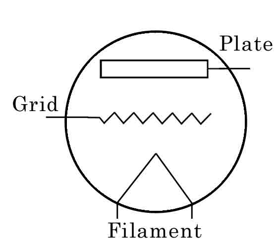 lead electron shell diagram  lead  free engine image for