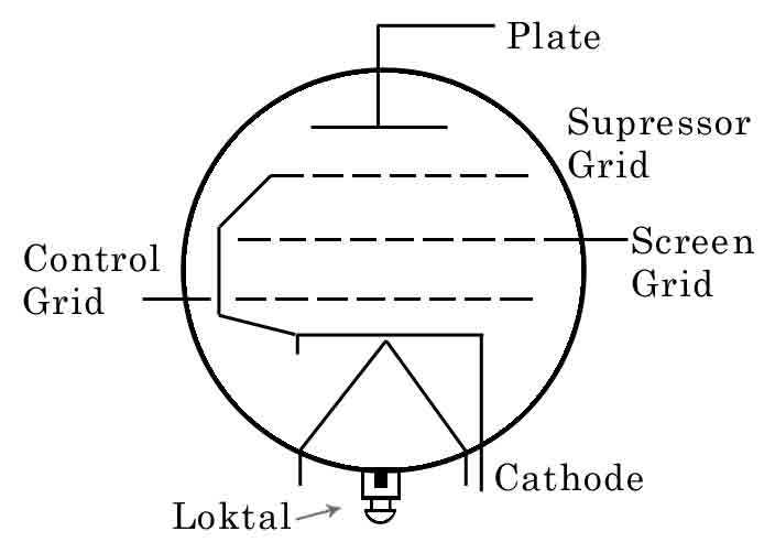 turn that damn thing off  vacuum tube schematic symbols